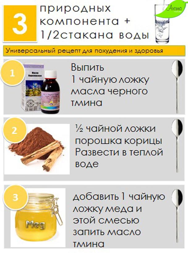 Рецепт для быстрого и легкого похудения